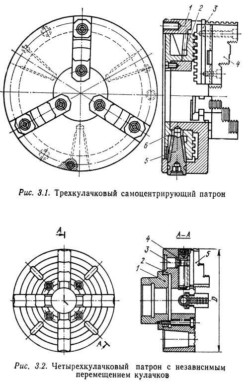 трехкулачковый самоцентрирующийся патрон чертеж